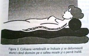 poziția de somn pierdere în greutate